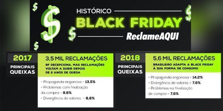 Black Friday submarine